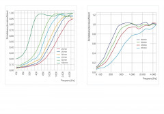 Schallabsorber aus Basotect ® G+ / 4 x Wandbild Akustik Schalldämmung 82,5x55cm (Bordeaux)